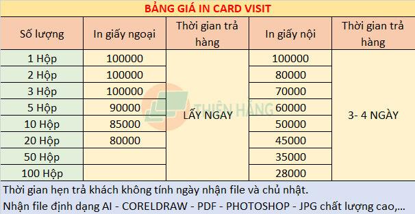 Bảng giá in card visit