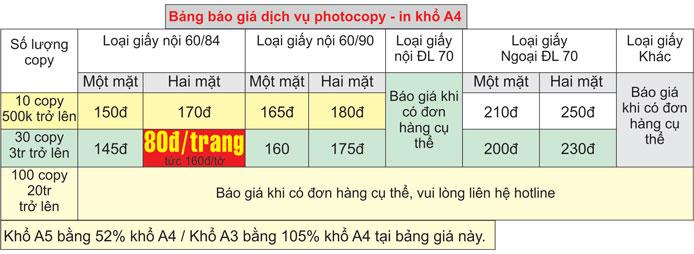 Bảng giá photocopy khổ A4