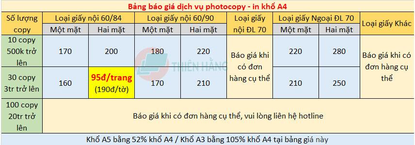 Bảng giá photo A4
