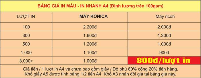 Bảng giá in Catalogue số lượng ít lấy ngay tại Hà Nội
