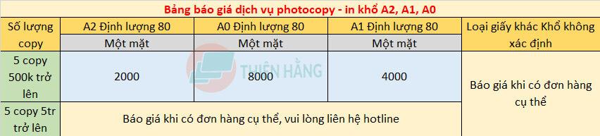 Bảng báo giá photocopy khổ lớn A0, A1, A2