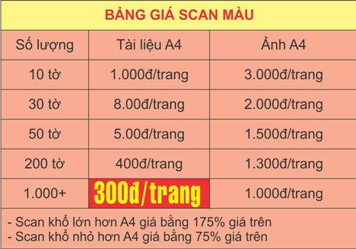 Bảng giá dịch vụ scan tài liệu