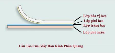 cấu tạo của decal dán kính phản quang