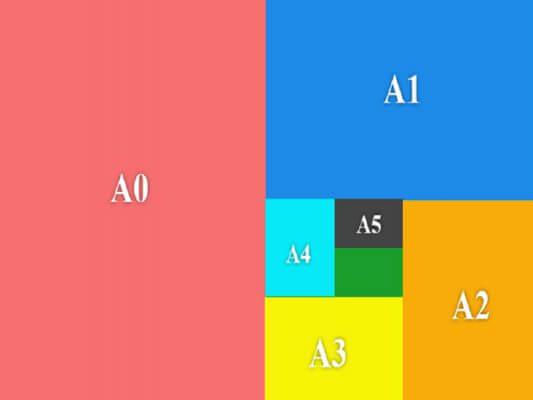 Kích thước khổ giấy A0, A1, A2, A3, A4, A5, A6