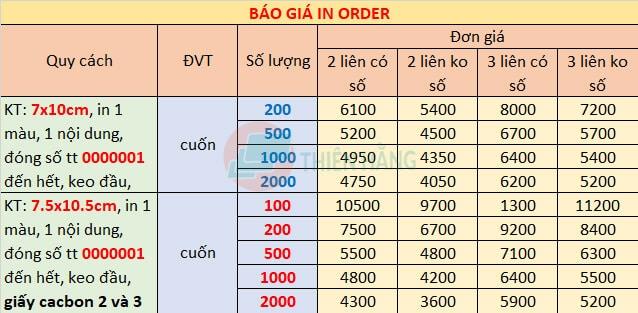 Bảng giá in order