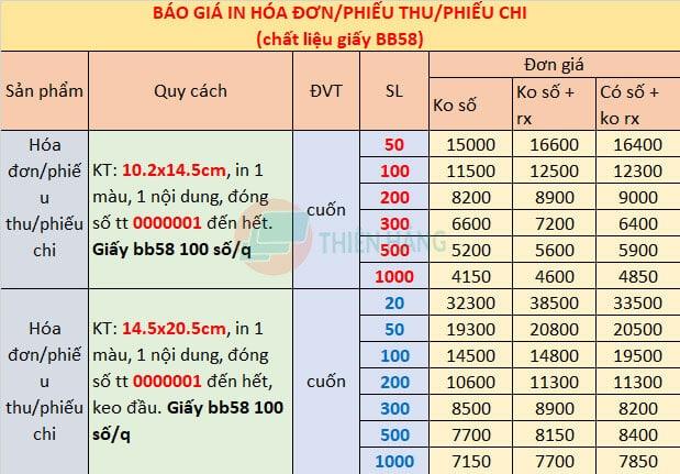 bảng giá in hóa đơn phiếu thu phiếu chi giấy bb58