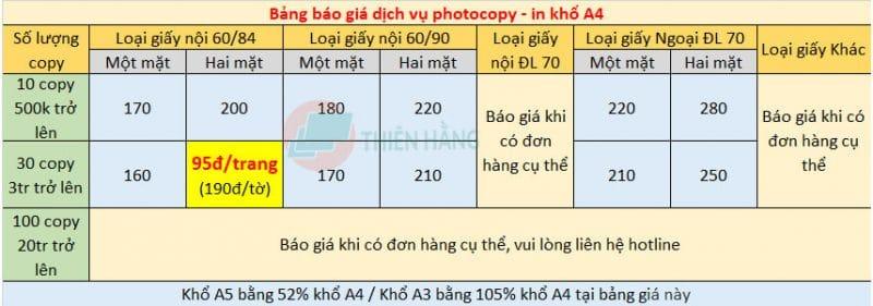 Bảng giá Photo A4 2 mặt giá rẻ tại Hà Nội