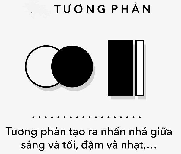 do-tuong-phan
